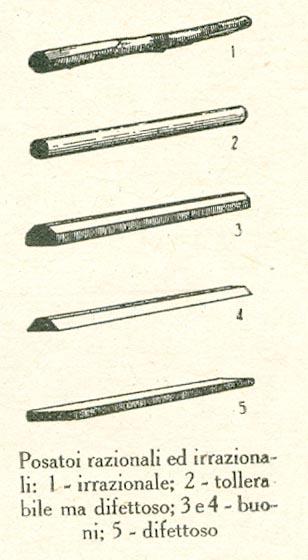 Illustrazione posatoi